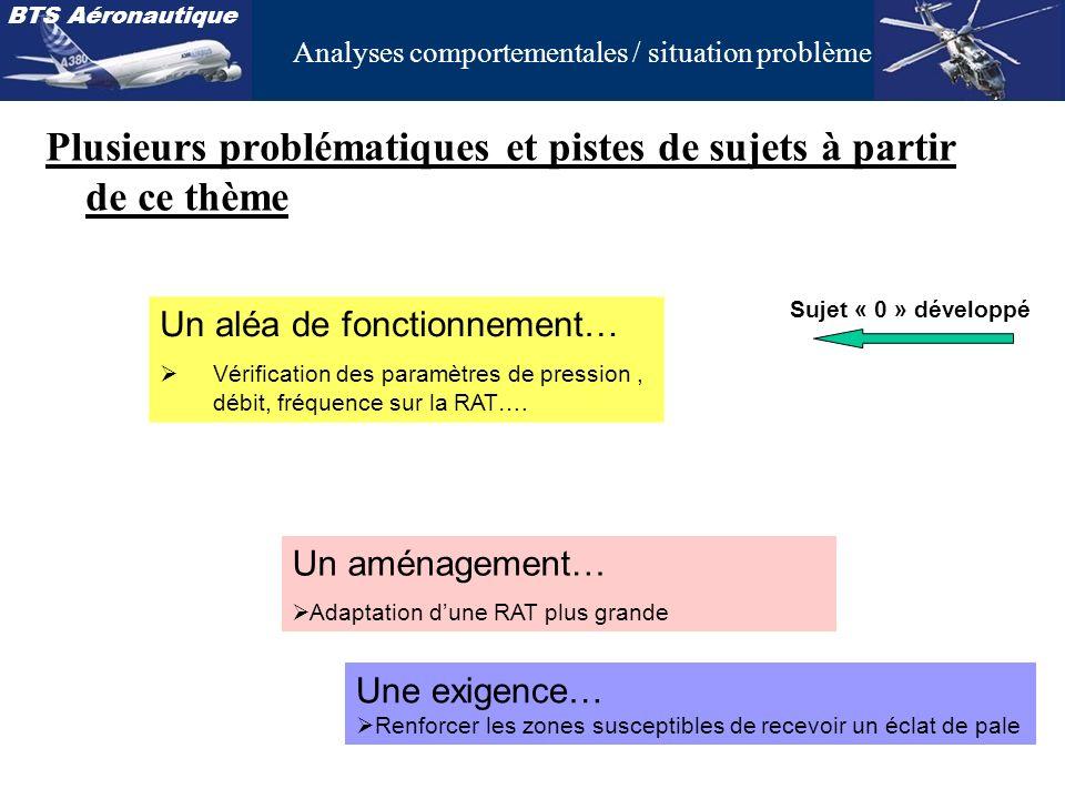 BTS Aéronautique Analyses comportementales / situation problème Plusieurs problématiques et pistes de sujets à partir de ce thème Un aléa de fonctionn