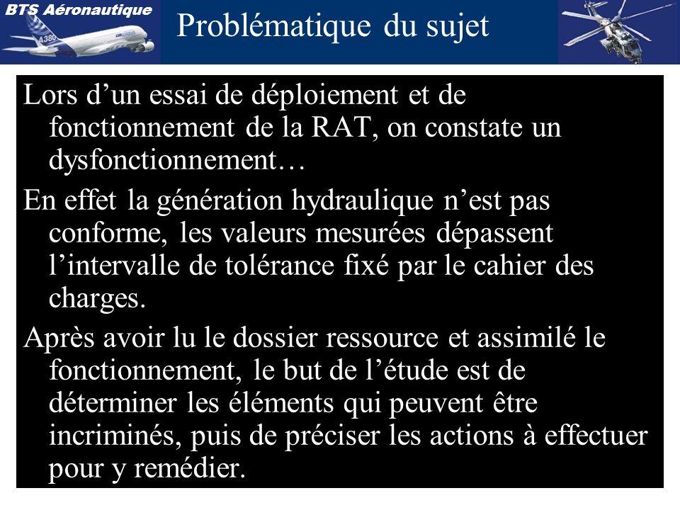 BTS Aéronautique Problématique du sujet Lors dun essai de déploiement et de fonctionnement de la RAT, on constate un dysfonctionnement… En effet la gé