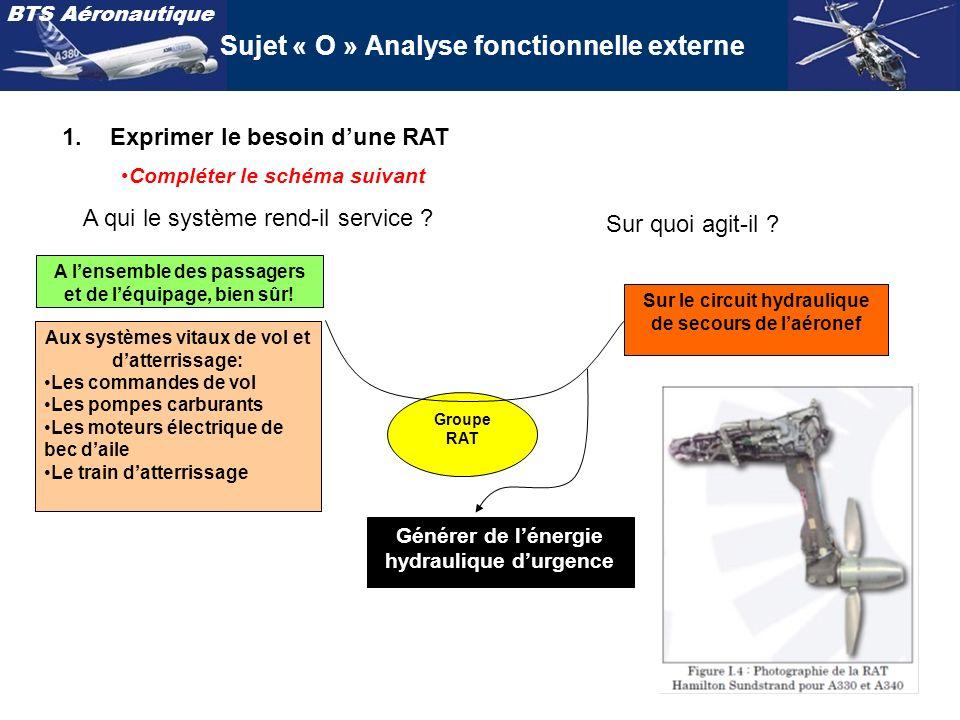 BTS Aéronautique Sujet « O » Analyse fonctionnelle externe Groupe RAT Aux systèmes vitaux de vol et datterrissage: Les commandes de vol Les pompes car