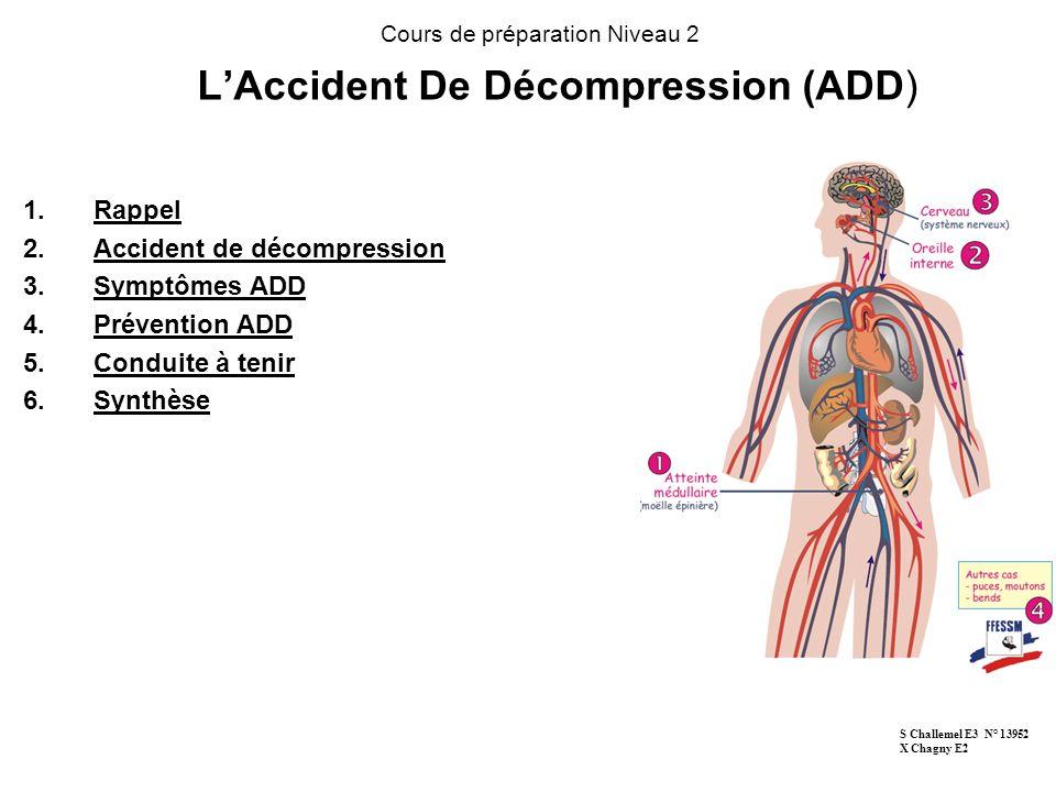 LAccident De Décompression (ADD) Cours de préparation Niveau 2 1.Rappel 2.Accident de décompression 3.Symptômes ADD 4.Prévention ADD 5.Conduite à teni