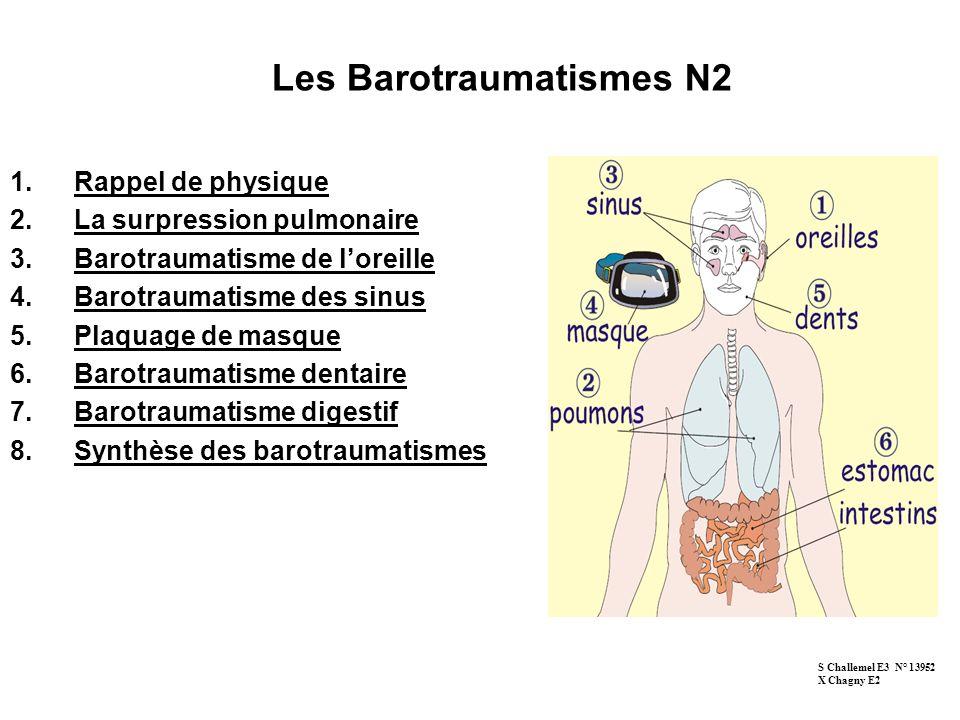 Les Barotraumatismes N2 1.Rappel de physique 2.La surpression pulmonaire 3.Barotraumatisme de loreille 4.Barotraumatisme des sinus 5.Plaquage de masqu