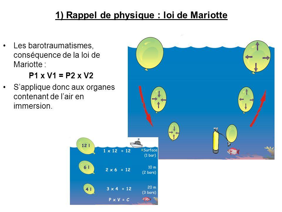 1) Rappel de physique : loi de Mariotte Les barotraumatismes, conséquence de la loi de Mariotte : P1 x V1 = P2 x V2 Sapplique donc aux organes contena