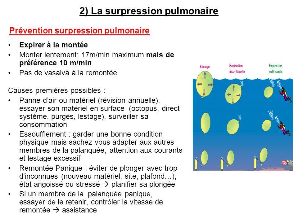Prévention surpression pulmonaire Expirer à la montée Monter lentement: 17m/min maximum mais de préférence 10 m/min Pas de vasalva à la remontée Cause