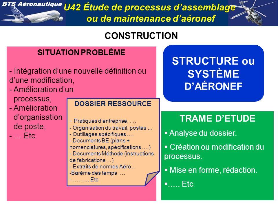 BTS Aéronautique SITUATION PROBLÈME - Intégration dune nouvelle définition ou dune modification, - Amélioration dun processus, - Amélioration dorganis