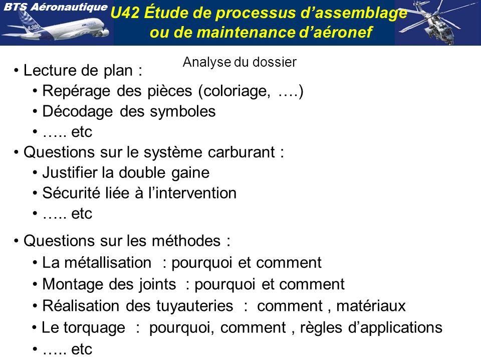 BTS Aéronautique U42 Étude de processus dassemblage ou de maintenance daéronef Analyse du dossier Lecture de plan : Repérage des pièces (coloriage, ….