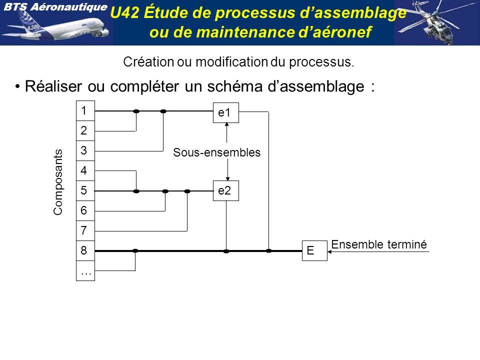 BTS Aéronautique U42 Étude de processus dassemblage ou de maintenance daéronef Création ou modification du processus. Réaliser ou compléter un schéma