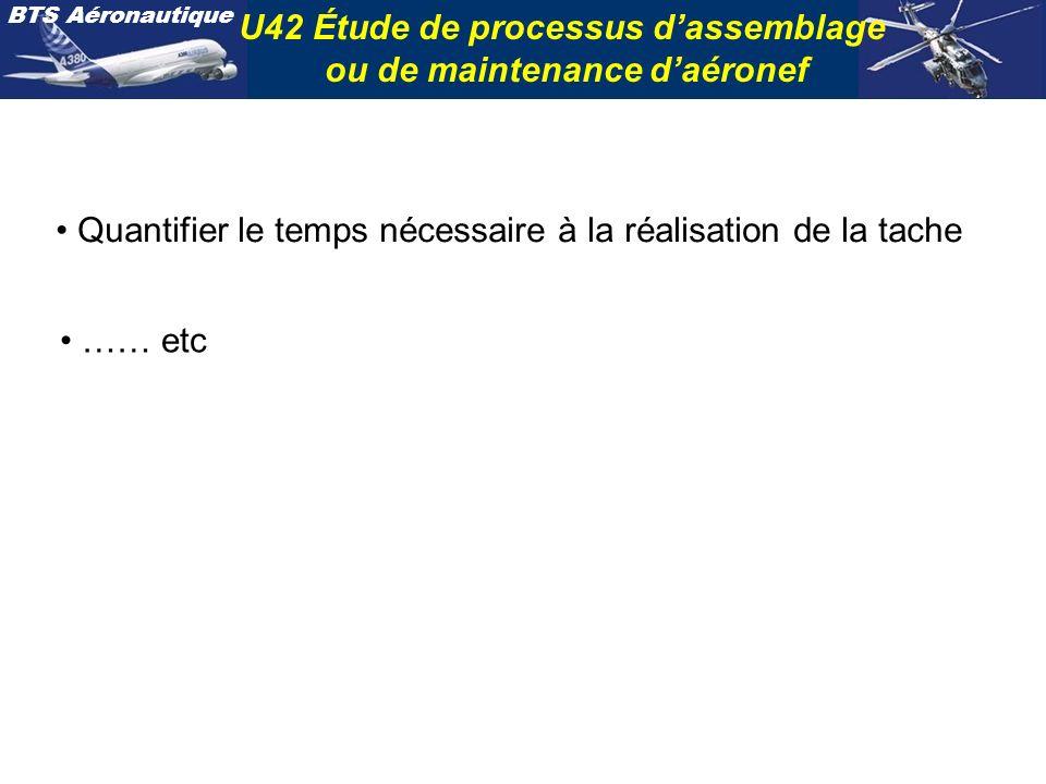 BTS Aéronautique U42 Étude de processus dassemblage ou de maintenance daéronef Quantifier le temps nécessaire à la réalisation de la tache …… etc