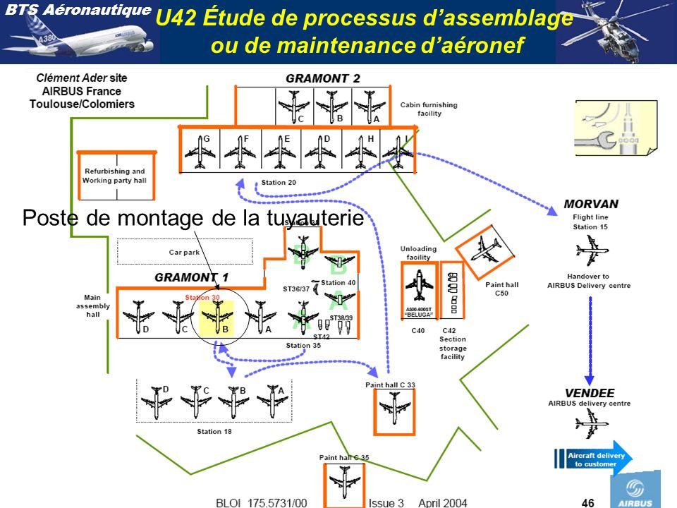 BTS Aéronautique U42 Étude de processus dassemblage ou de maintenance daéronef Poste de montage de la tuyauterie
