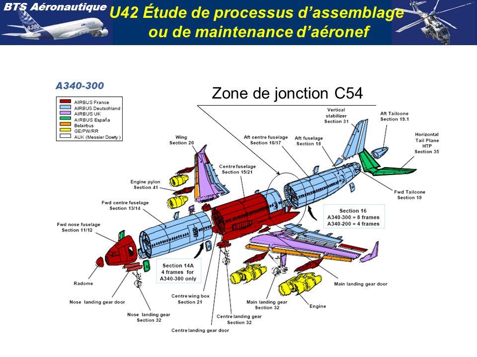 BTS Aéronautique U42 Étude de processus dassemblage ou de maintenance daéronef Zone de jonction C54