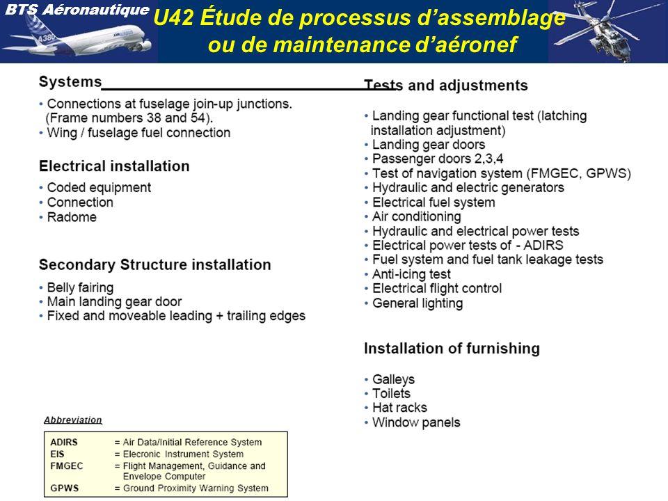 BTS Aéronautique U42 Étude de processus dassemblage ou de maintenance daéronef