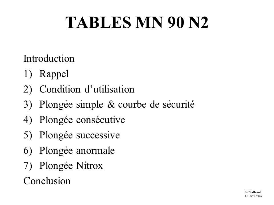 TABLES MN 90 N2 Introduction 1)Rappel 2)Condition dutilisation 3)Plongée simple & courbe de sécurité 4)Plongée consécutive 5)Plongée successive 6)Plon