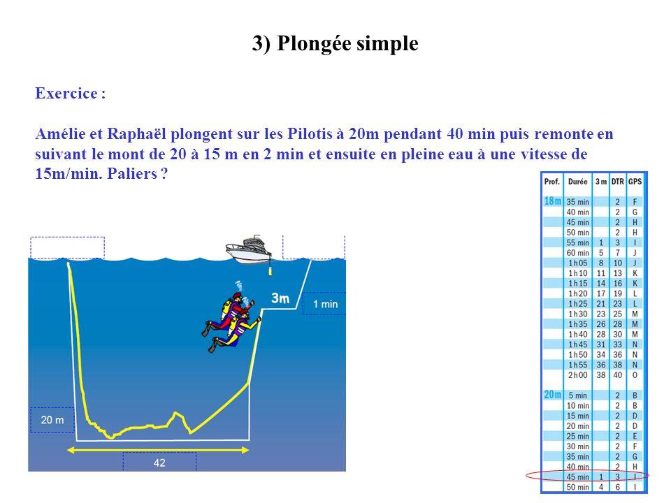 3) Plongée simple Exercice : Amélie et Raphaël plongent sur les Pilotis à 20m pendant 40 min puis remonte en suivant le mont de 20 à 15 m en 2 min et