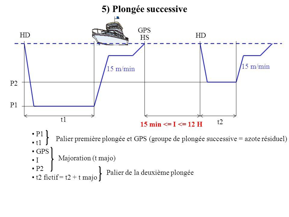 P1 t1 GPS I P2 t2 fictif = t2 + t majo 5) Plongée successive P1 t1 HD 15 m/min t2 HS HD 15 min <= I <= 12 H Palier première plongée et GPS (groupe de