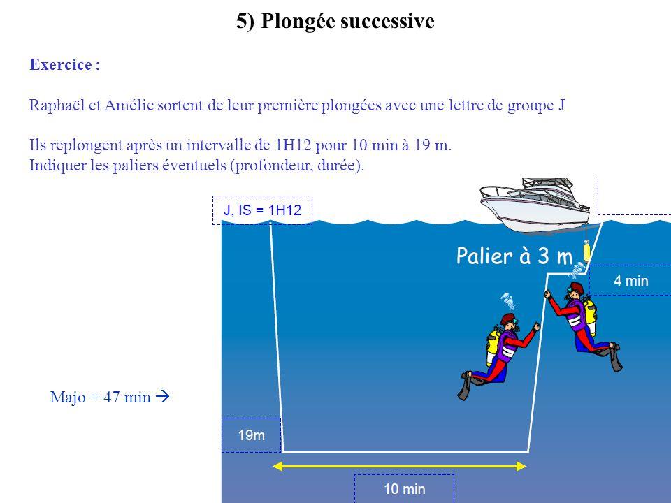 5) Plongée successive Exercice : Raphaël et Amélie sortent de leur première plongées avec une lettre de groupe J Ils replongent après un intervalle de