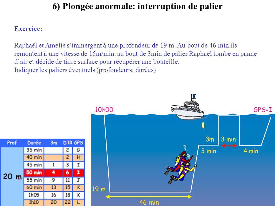 6) Plongée anormale: interruption de palier Exercice: Raphaël et Amélie simmergent à une profondeur de 19 m. Au bout de 46 min ils remontent à une vit