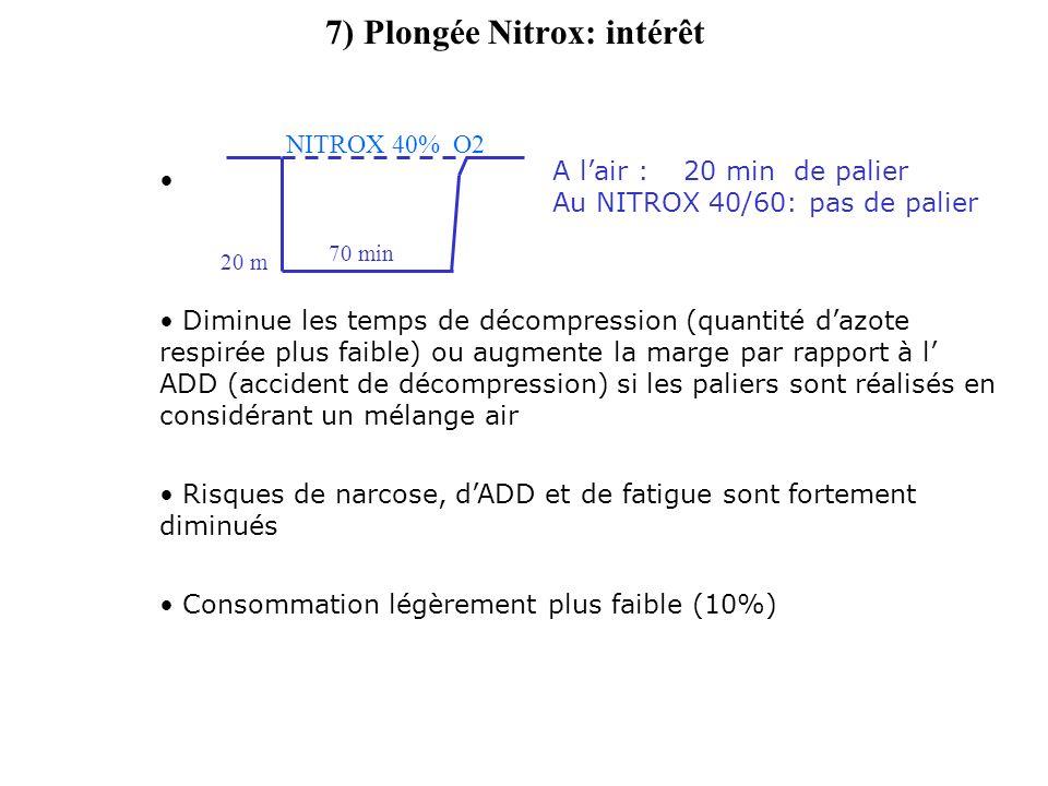 7) Plongée Nitrox: intérêt Diminue les temps de décompression (quantité dazote respirée plus faible) ou augmente la marge par rapport à l ADD (acciden