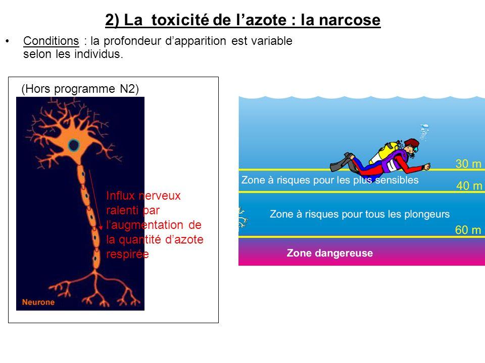 Conditions : la profondeur dapparition est variable selon les individus. 2) La toxicité de lazote : la narcose Influx nerveux ralenti par laugmentatio