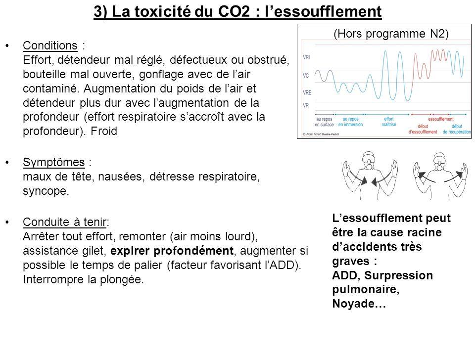 3) La toxicité du CO2 : lessoufflement Conditions : Effort, détendeur mal réglé, défectueux ou obstrué, bouteille mal ouverte, gonflage avec de lair c