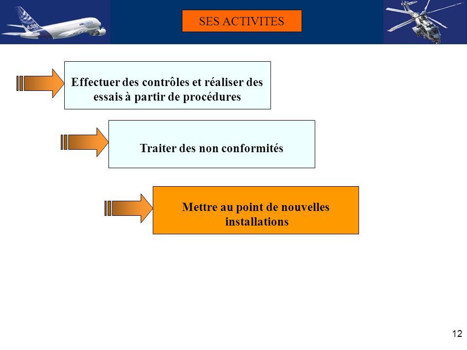 12 Effectuer des contrôles et réaliser des essais à partir de procédures Traiter des non conformités Mettre au point de nouvelles installations SES AC