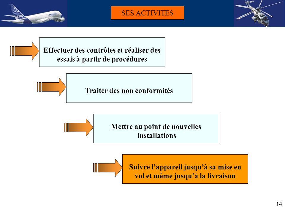 14 Effectuer des contrôles et réaliser des essais à partir de procédures Traiter des non conformités Mettre au point de nouvelles installations Suivre