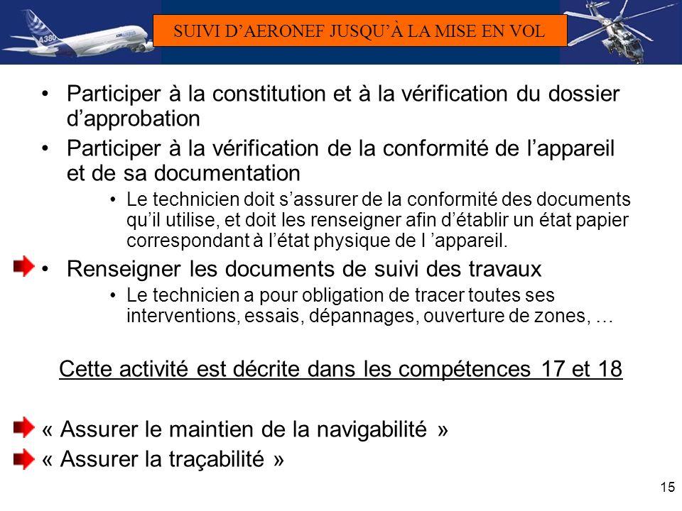 15 Participer à la constitution et à la vérification du dossier dapprobation Participer à la vérification de la conformité de lappareil et de sa docum