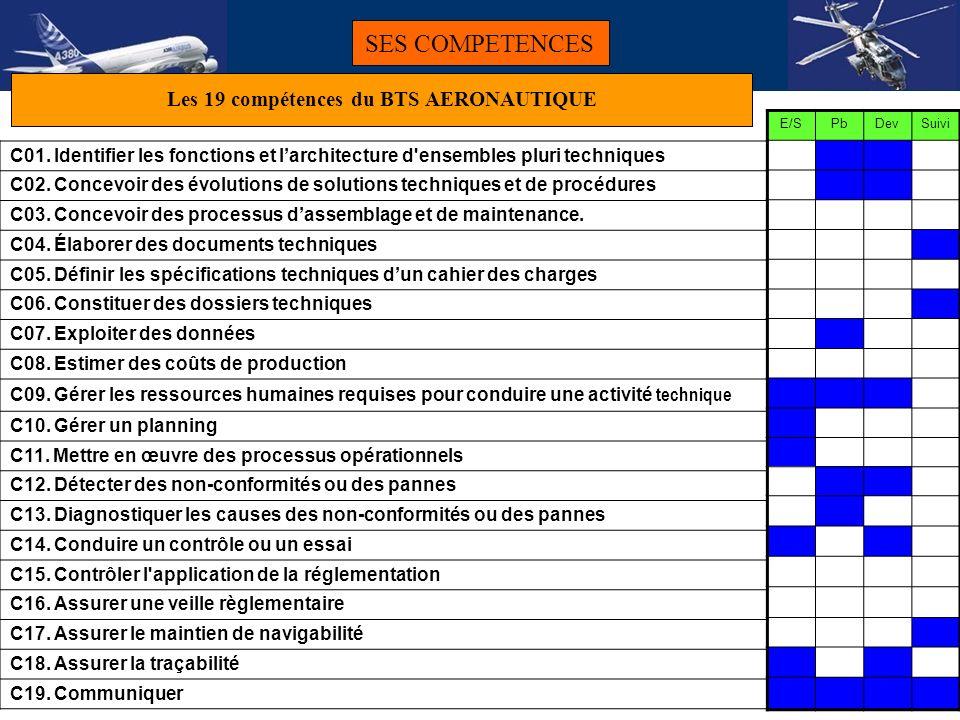 16 SES COMPETENCES C01. Identifier les fonctions et larchitecture d'ensembles pluri techniques C02. Concevoir des évolutions de solutions techniques e