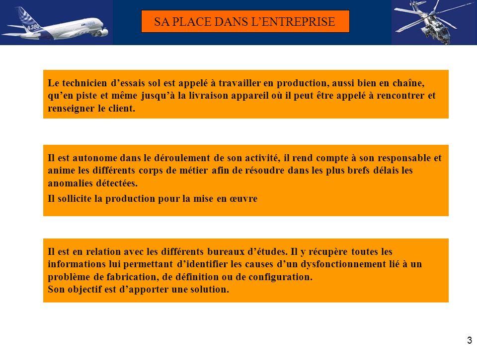 24 MISE AU POINT DE NOUVELLES INSTALLATION Compétence 02.