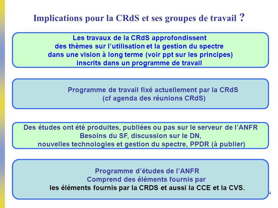 4 Les travaux de la CRdS approfondissent des thèmes sur lutilisation et la gestion du spectre dans une vision à long terme (voir ppt sur les principes