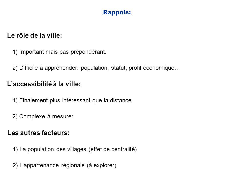 Rappels: Le rôle de la ville: 1) Important mais pas prépondérant. Laccessibilité à la ville: 2) Difficile à appréhender: population, statut, profil éc