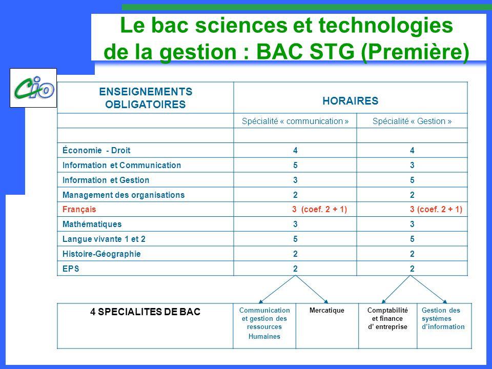 Le bac sciences et technologies de la gestion : BAC STG (Première) ENSEIGNEMENTS OBLIGATOIRES HORAIRES Spécialité « communication »Spécialité « Gestio