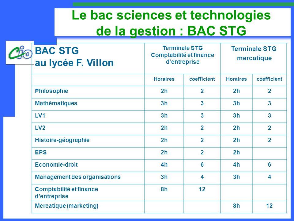 Le bac sciences et technologies de la gestion : BAC STG BAC STG au lycée F. Villon Terminale STG Comptabilité et finance dentreprise Terminale STG mer