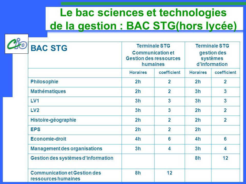 Le bac sciences et technologies de la gestion : BAC STG(hors lycée) BAC STG Terminale STG Communication et Gestion des ressources humaines Terminale S
