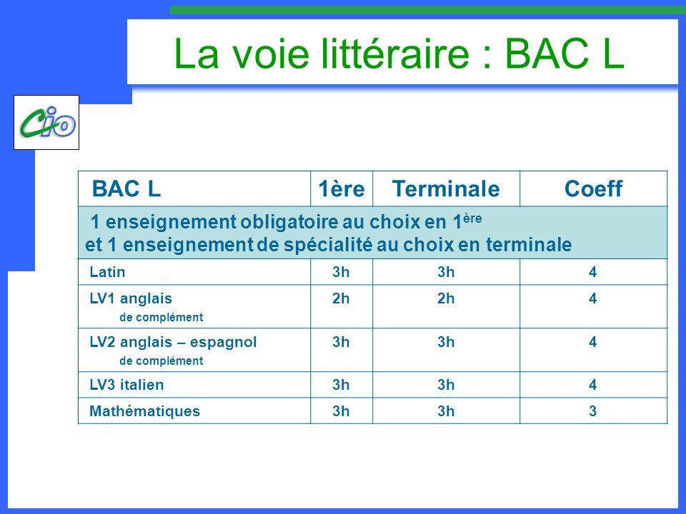 La voie littéraire : BAC L BAC L1èreTerminaleCoeff 1 enseignement obligatoire au choix en 1 ère et 1 enseignement de spécialité au choix en terminale