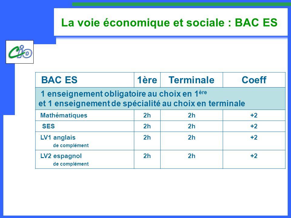La voie économique et sociale : BAC ES BAC ES1èreTerminaleCoeff 1 enseignement obligatoire au choix en 1 ère et 1 enseignement de spécialité au choix
