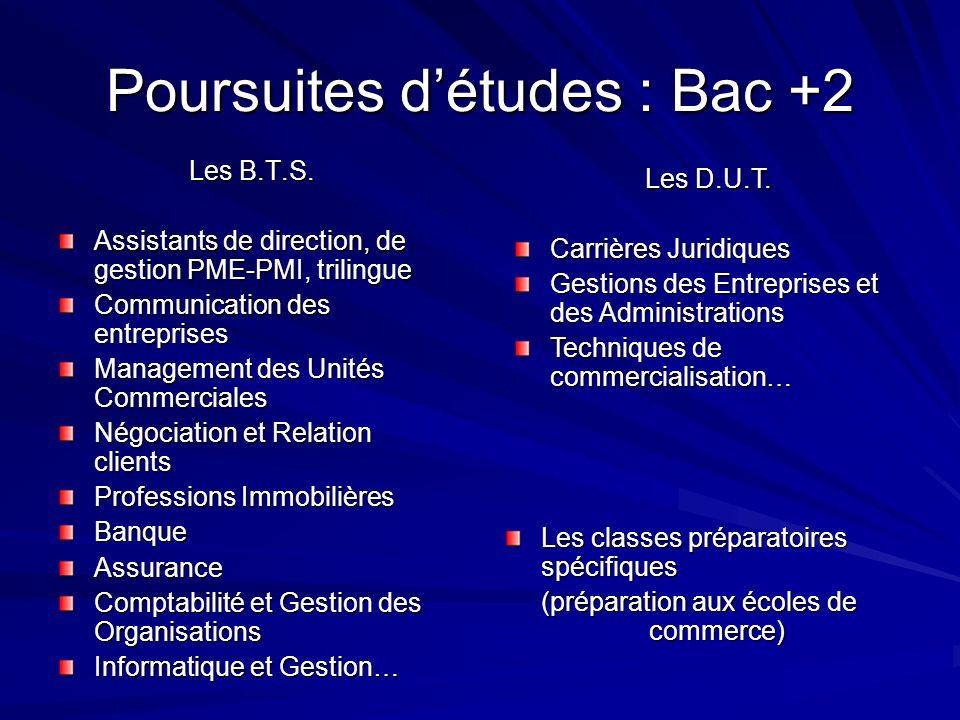 Poursuites détudes : Bac +2 Les B.T.S. Assistants de direction, de gestion PME-PMI, trilingue Communication des entreprises Management des Unités Comm