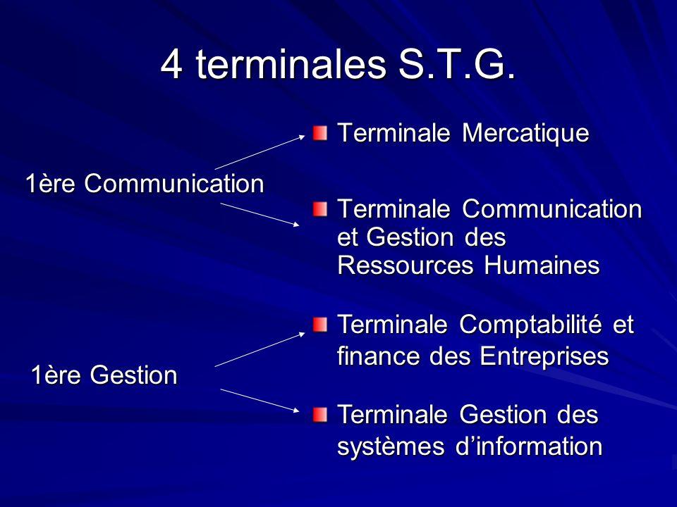 4 terminales S.T.G. Terminale Communication et Gestion des Ressources Humaines Terminale Mercatique Terminale Comptabilité et finance des Entreprises