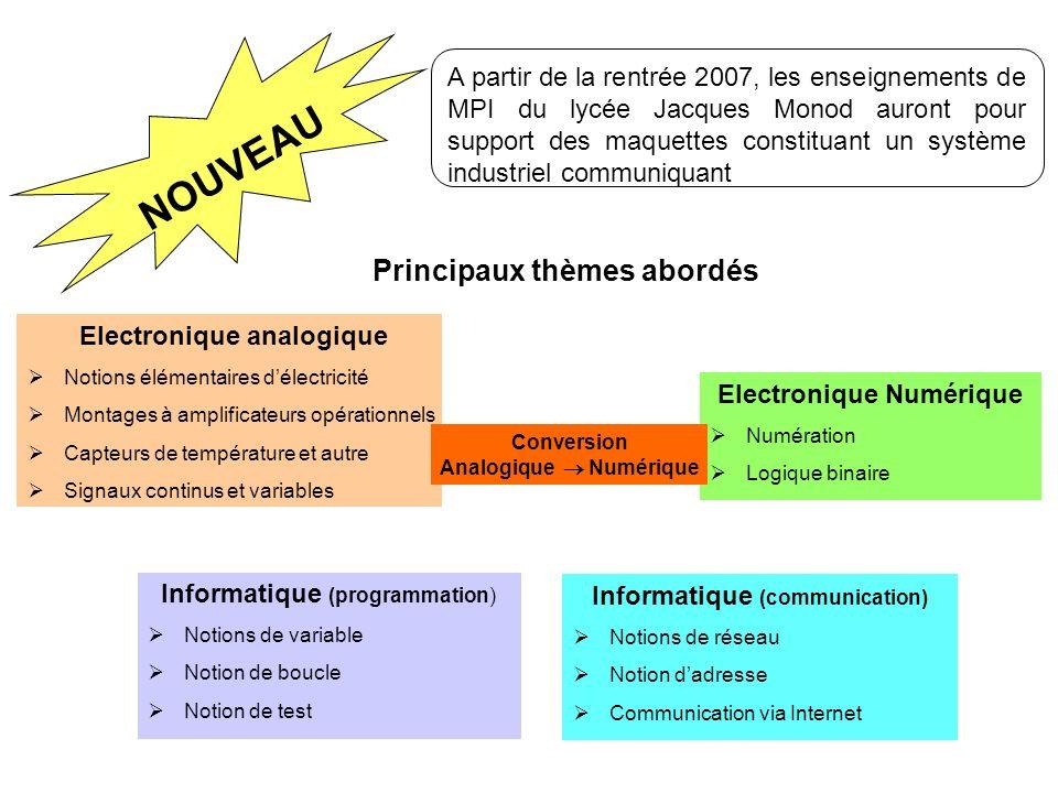 A partir de la rentrée 2007, les enseignements de MPI du lycée Jacques Monod auront pour support des maquettes constituant un système industriel commu