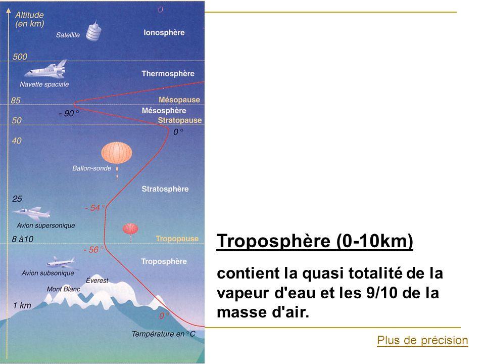 I Composition Vidéo – lair et la pollution atmosphérique Activité Documentaire : recopie les questions partie exercice.