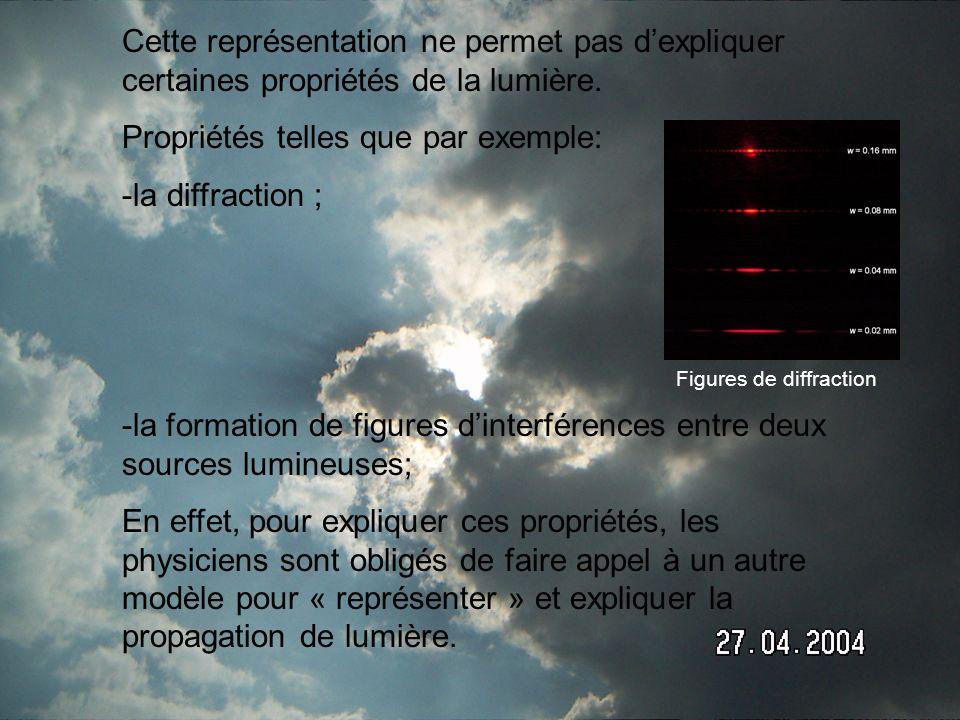 Cette représentation ne permet pas dexpliquer certaines propriétés de la lumière. Propriétés telles que par exemple: -la diffraction ; -la formation d