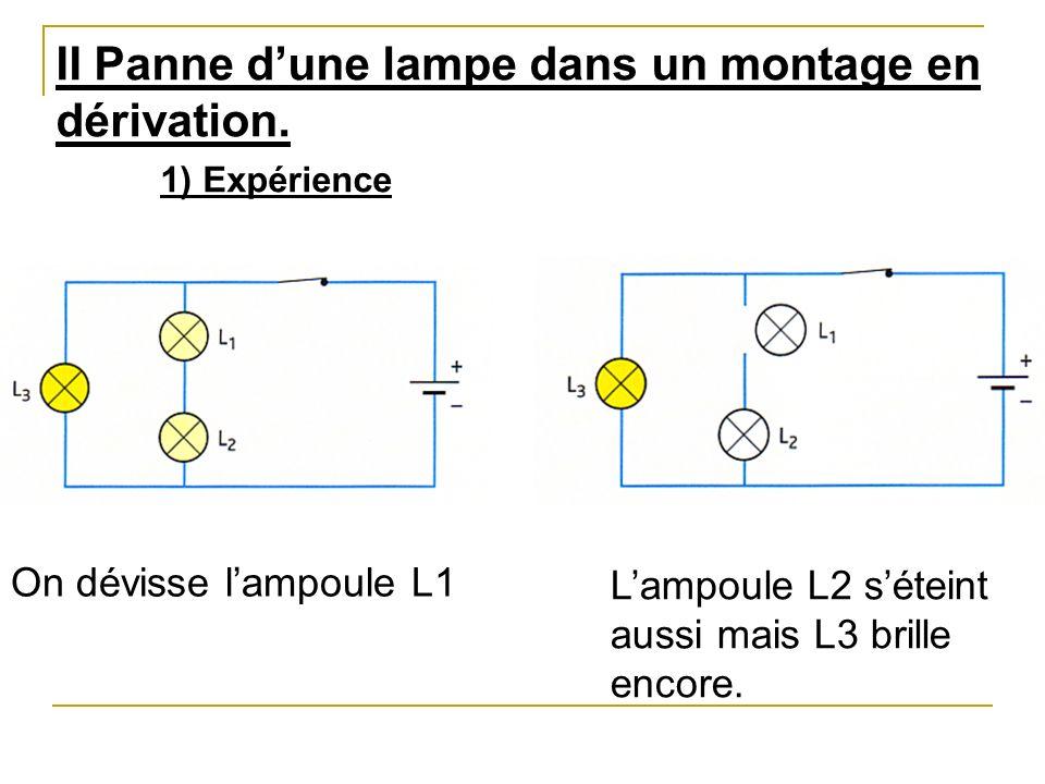 II Panne dune lampe dans un montage en dérivation. 1) Expérience On dévisse lampoule L1 Lampoule L2 séteint aussi mais L3 brille encore.