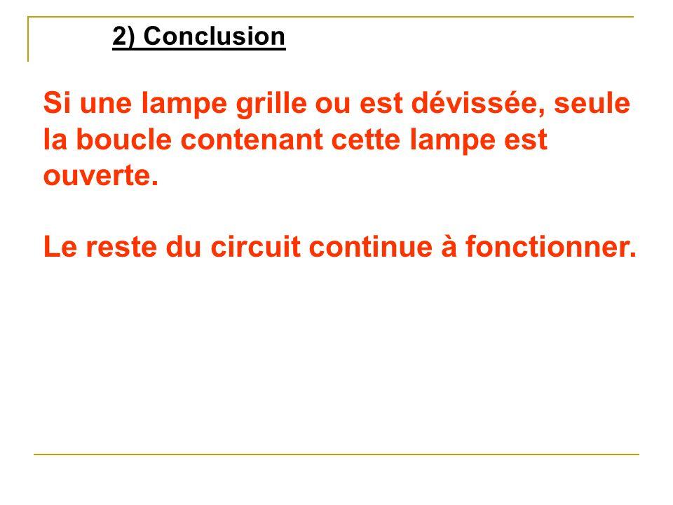 2) Conclusion Si une lampe grille ou est dévissée, seule la boucle contenant cette lampe est ouverte. Le reste du circuit continue à fonctionner.