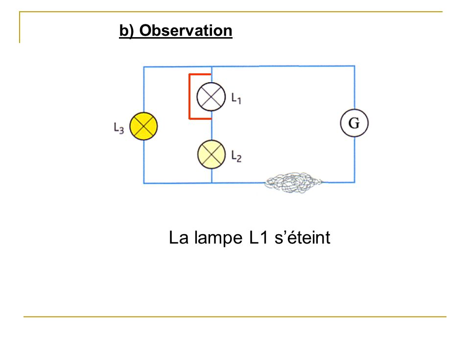 b) Observation La lampe L1 séteint