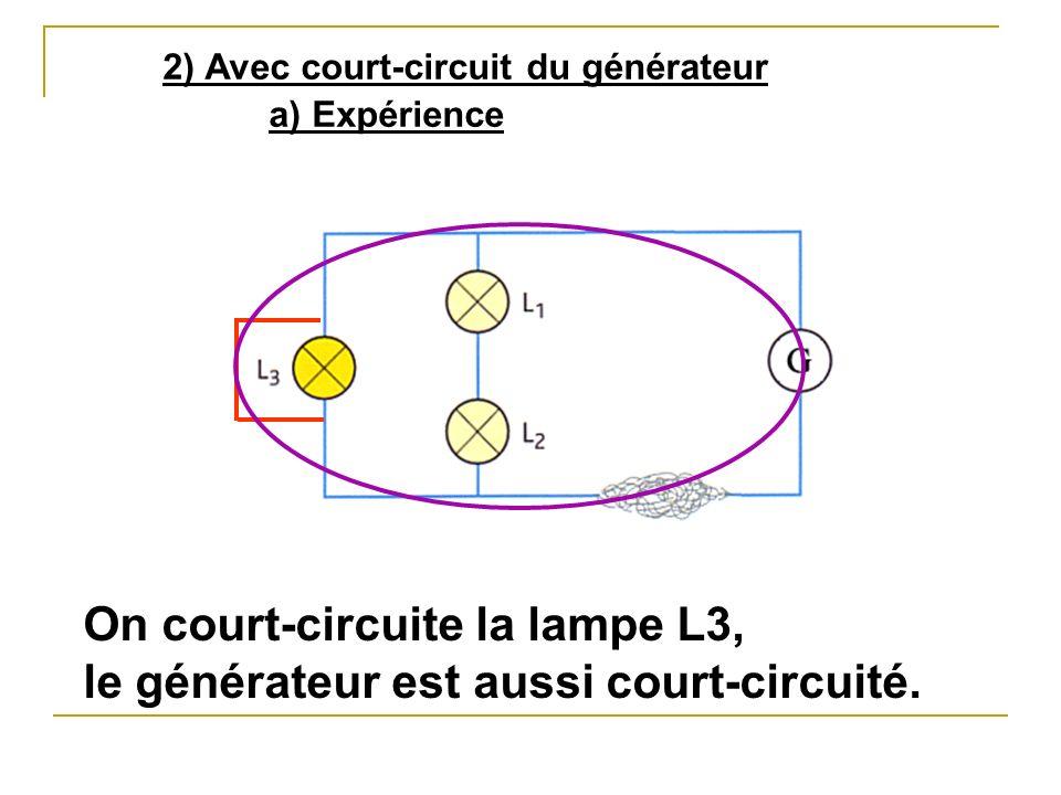 2) Avec court-circuit du générateur a) Expérience On court-circuite la lampe L3, le générateur est aussi court-circuité.