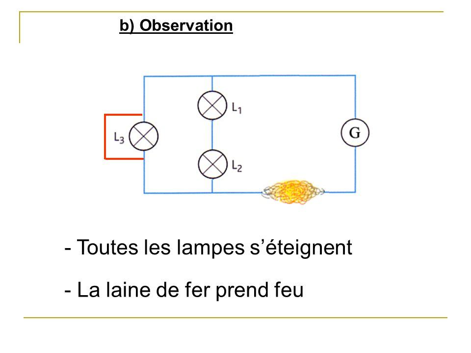 b) Observation - Toutes les lampes séteignent - La laine de fer prend feu