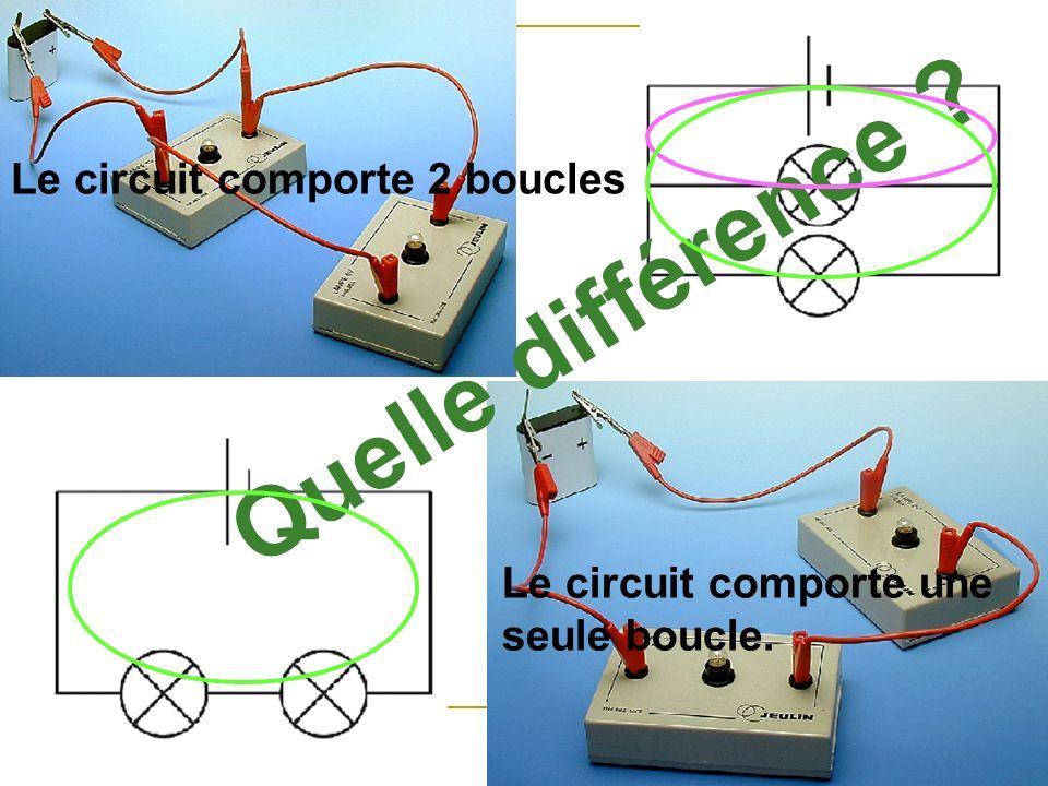 Quelle différence ? Le circuit comporte 2 boucles Le circuit comporte une seule boucle.