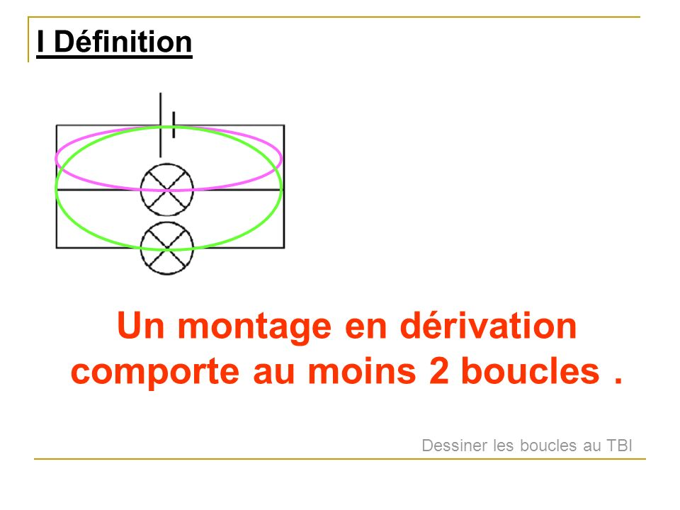 I Définition Un montage en dérivation comporte au moins 2 boucles. Dessiner les boucles au TBI