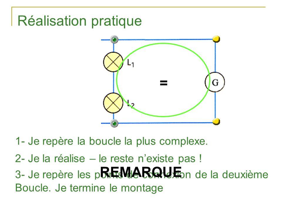 Réalisation pratique 1- Je repère la boucle la plus complexe. 2- Je la réalise – le reste nexiste pas ! 3- Je repère les points de connexion de la deu
