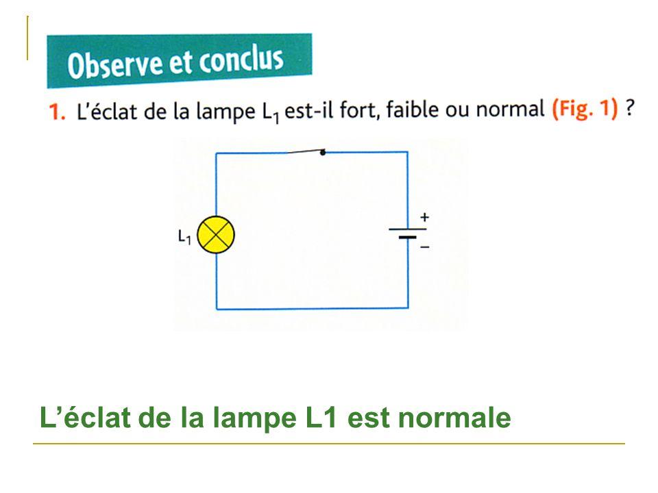 Léclat de la lampe L1 est normale