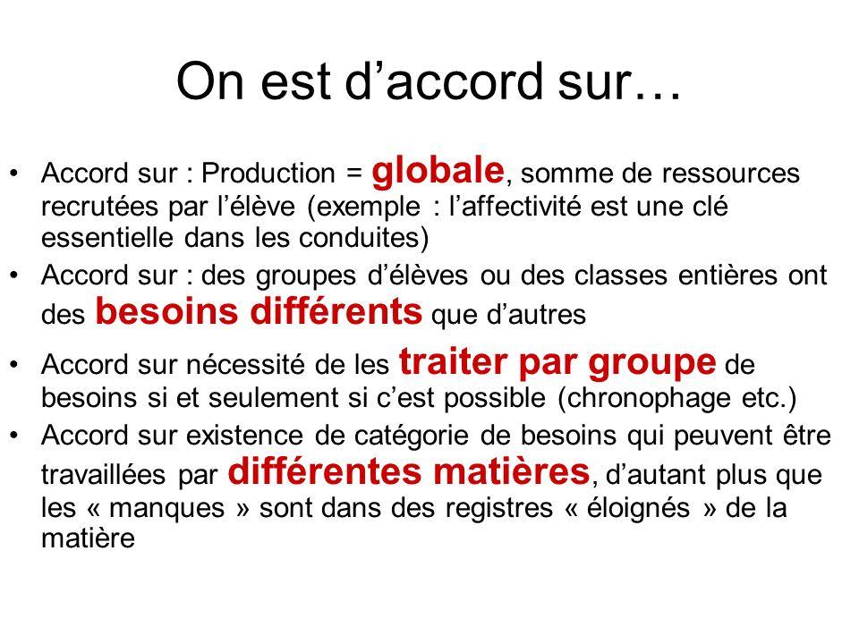 On est daccord sur… Accord sur : Production = globale, somme de ressources recrutées par lélève (exemple : laffectivité est une clé essentielle dans l