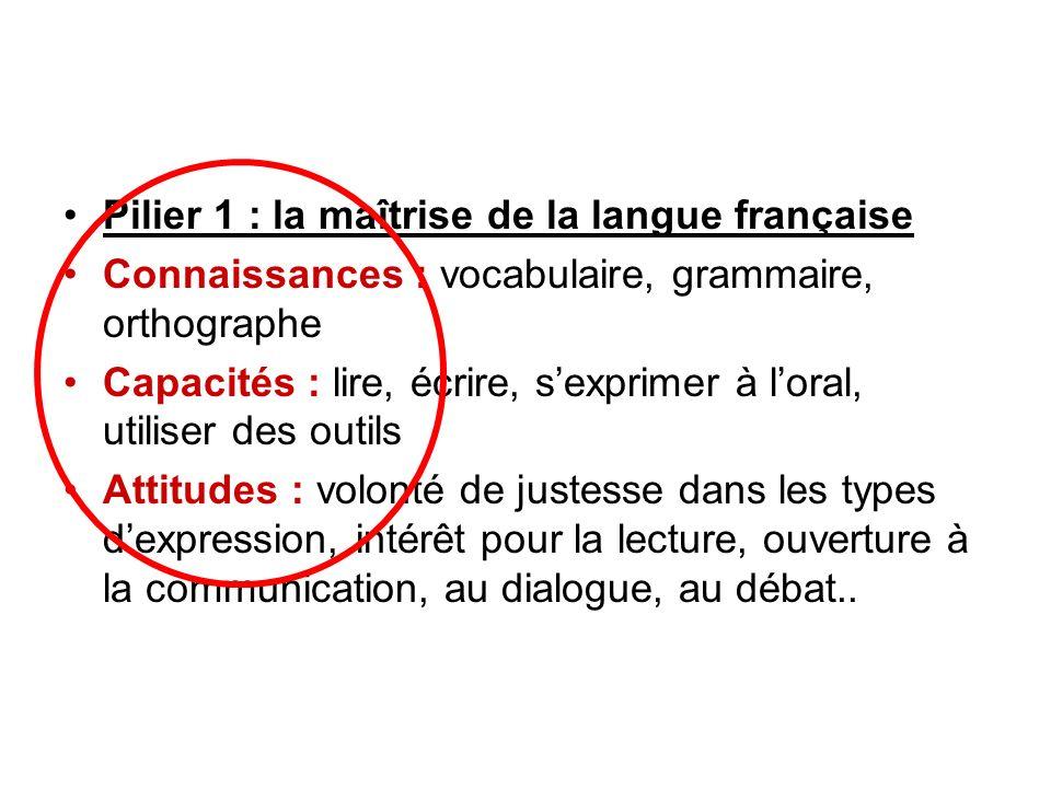 Pilier 1 : la maîtrise de la langue française Connaissances : vocabulaire, grammaire, orthographe Capacités : lire, écrire, sexprimer à loral, utilise